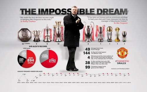 Alex-Ferguson-Infographic